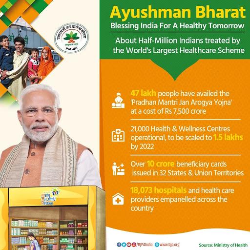 Ayushman bharath scheme